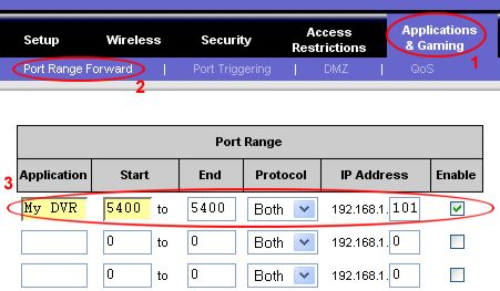 LinkSys Port Forwarding