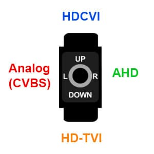 HD-TVI AHD HDCVI Analog CCTV CVBS Video Selector