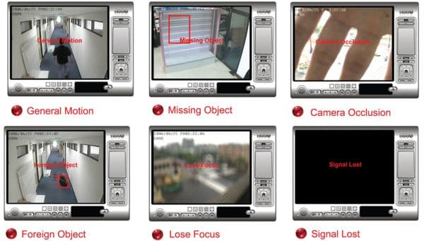 Object Detection Video