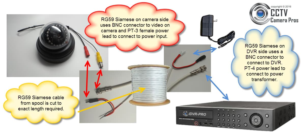 Security Camera System Installation Diagram with HD Security Camera wired to DVR and Power Transformer via RG59 Coax Cable