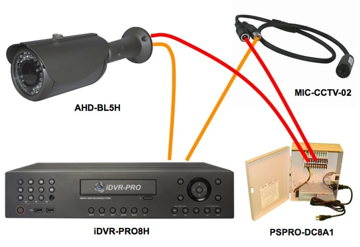 CCTV Camera with Audio Surveillance Microphone