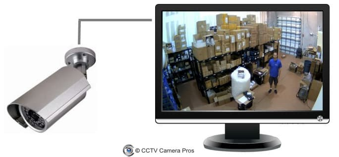 How to connect a cctv camera directly to a tv monitor - Tv in camera ...
