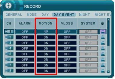Surveillance DVR Motion Recording Setup
