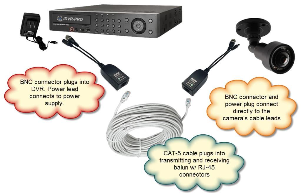 1080p hd security cameras  1080p ahd cctv cameras