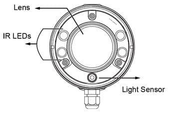 digital tv wiring diagram with Ether  Ir Sensor on Ether  Ir Sensor furthermore Ktm 625 Sxc Wiring Diagrams 2003 likewise Toyota Land Cruiser Fj55 1975 Wiring as well SCART besides Vivotek Fd8355ehv.