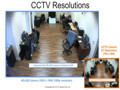 CCTV Resolution