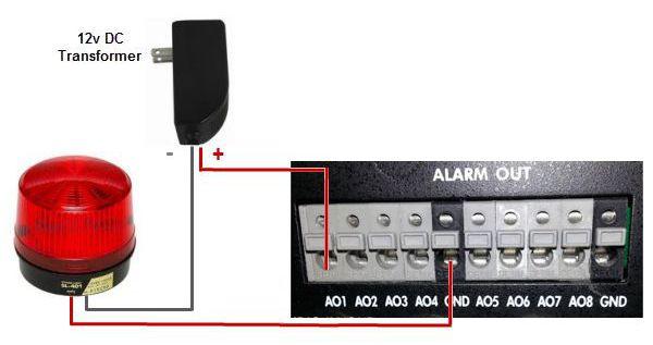 Dvr Alarm Relay Output Setup