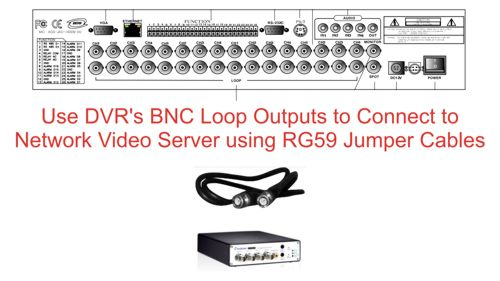 Geovision Video Server Setup using DVR Loop Out