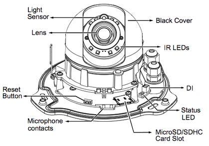 Ak Ipcxxx W9m further Cmos 720p Wdr Hd Dome Ip Camera P 39 besides Ak Ipcxxx D3p together with Vivotek Fd9381 Htv as well Vivotek Fd8137h. on onvif cameras