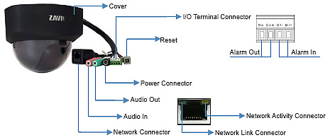 Zavio D E Details on Security Camera Wiring Diagram