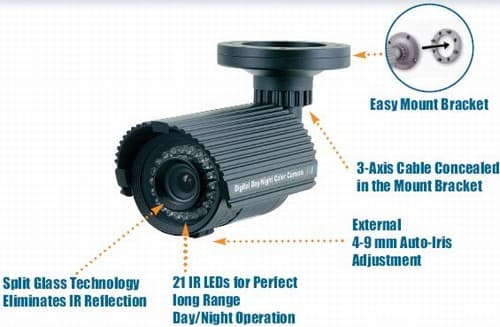 Cctv video camera this cctv camera has a 13 color sony super had ccd sensor this camera is dual voltage av24v dc12v the mounting bracket is also included sciox Images
