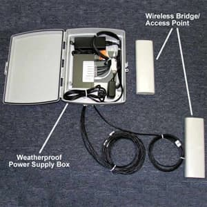 Wireless Surveillance Camera System