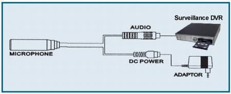 Audio Surveillance Microphone Wiring Diagram