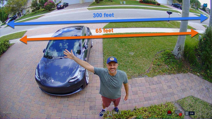 Security Camera 180 Degree Coverage