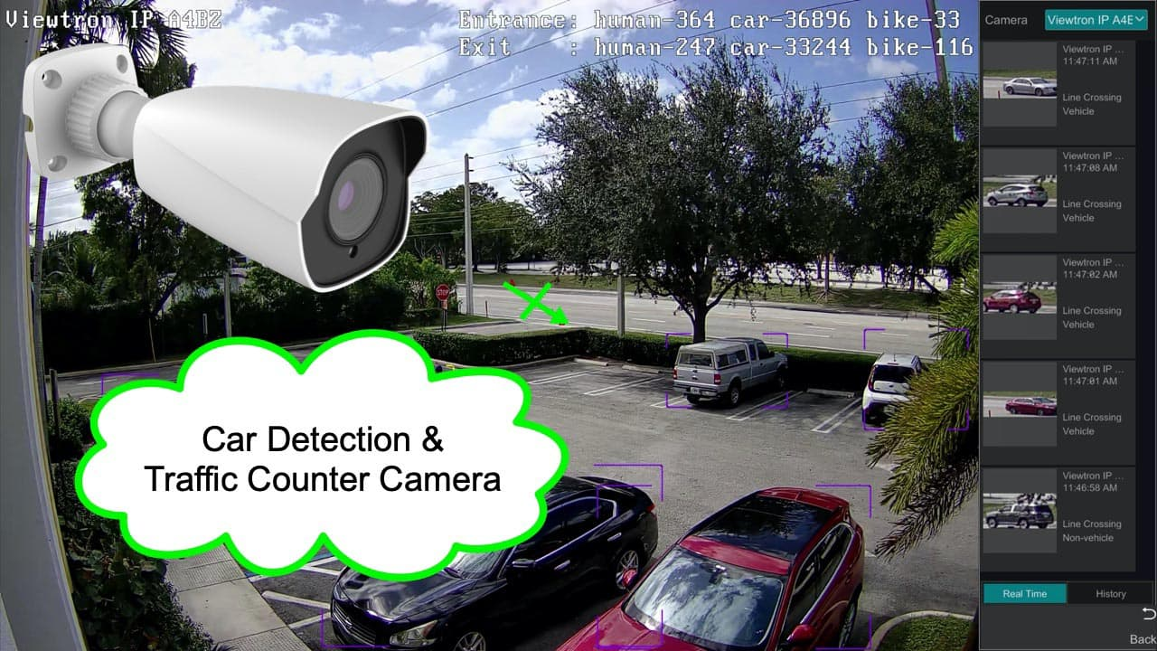 Traffic Counting Camera