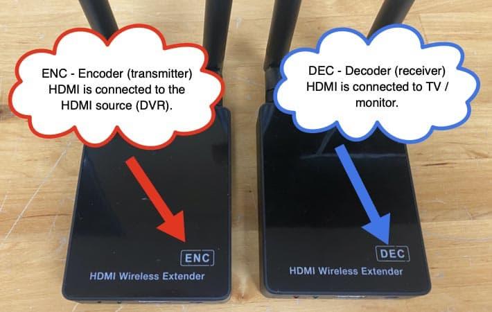 Wireless HDMI Encoder / Decoder