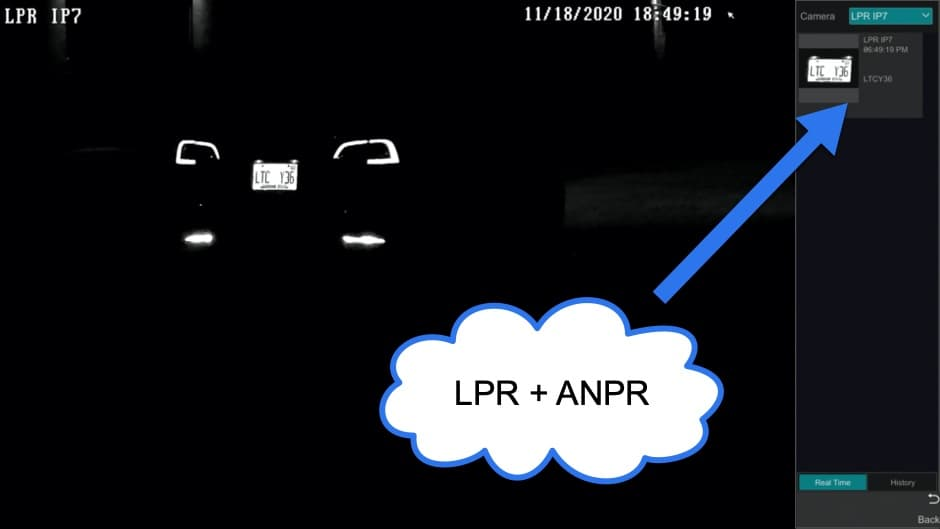 LPR Camera with Overview Cameras