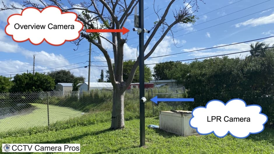LPR Camera