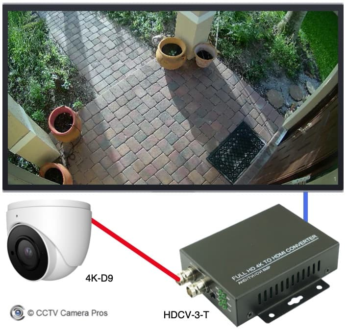 Connect security camera to TV