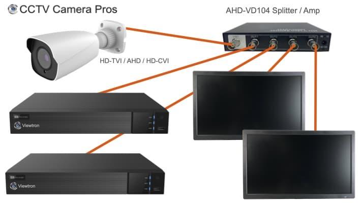 HD BNC Video Splitter