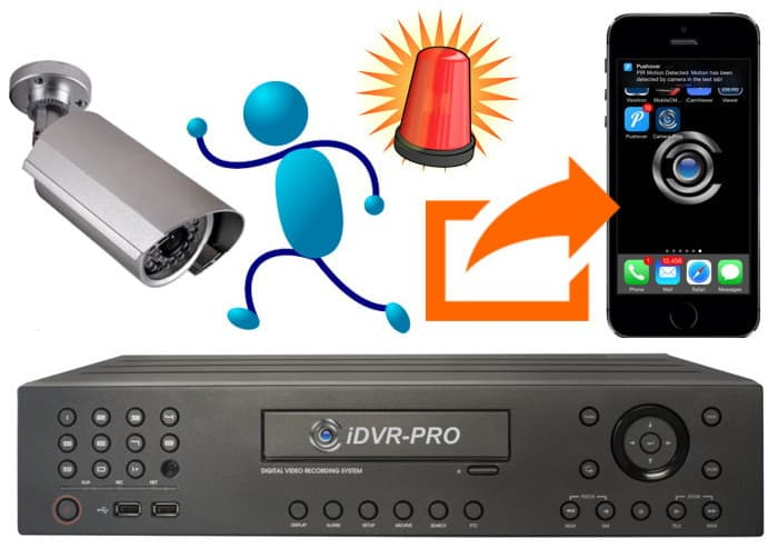 CCTV DVR Mobile App Push Notification Alerts