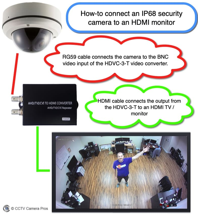 How-to Connect an IP68 Security Camera to an HDMI TV Monitor
