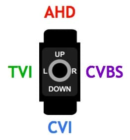 AHD HDCVI HD-TVI Analog CCTV CVBS Video Selector