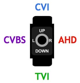 HD-TVI AHD CVI Analog CCTV CVBS Video Selector