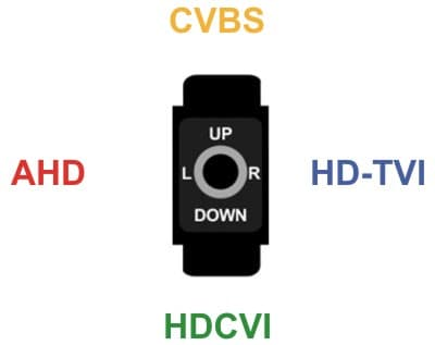 BIPRO-540L4 OSD Video Mode Selector