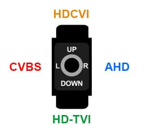 HD-TVI AHD CVI Analog CCTV CVBS Video Selector Joystick
