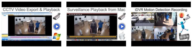 HD Surveillance Videos