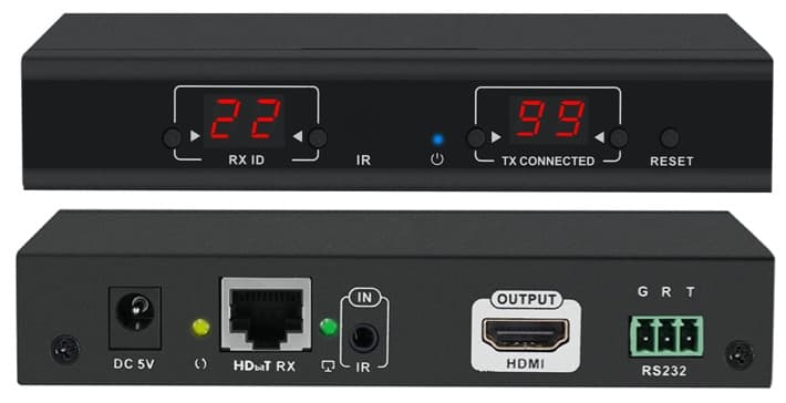 HDMI over Ethernet Receiver