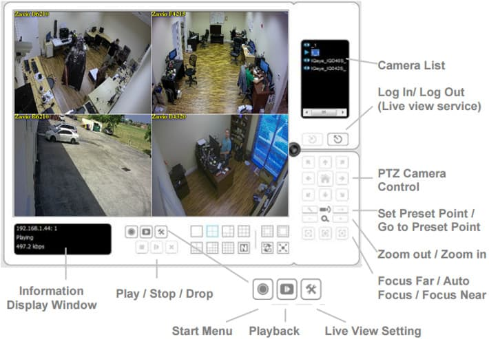 Mac IP Camera Viewer App - Live Mode Controls