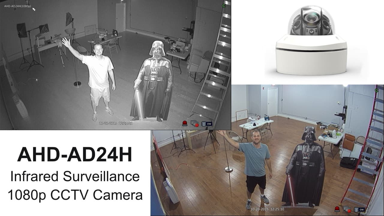 IP68 Vandal-proof Dome Camera
