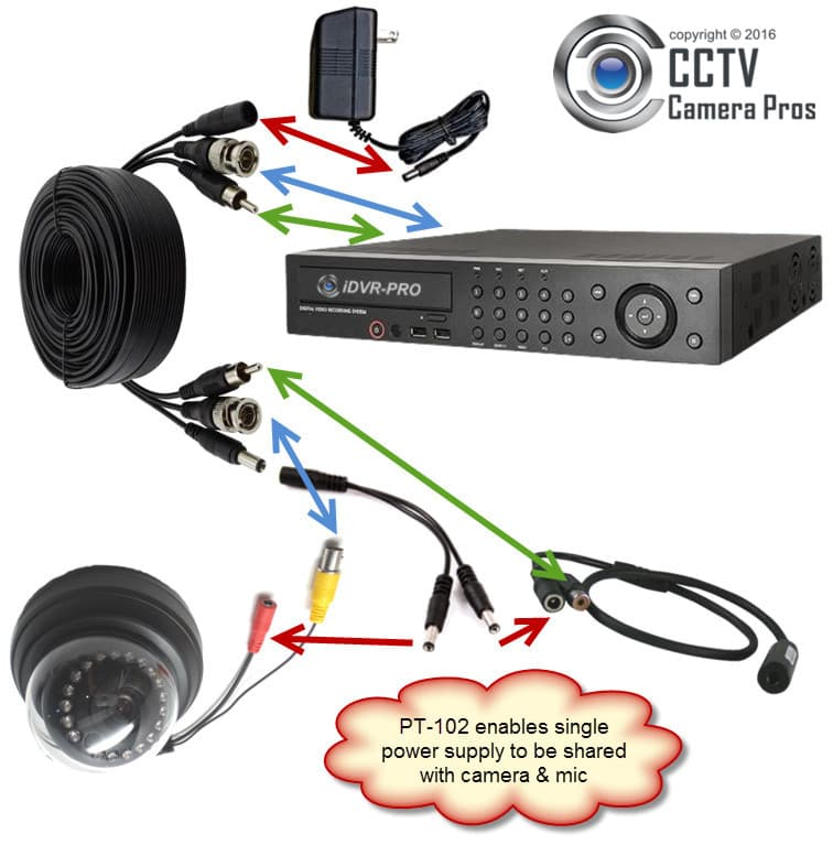 Installing Audio Surveillance Microphone with Audio, Video, Power Cable, Security Camera, and Power Transformer