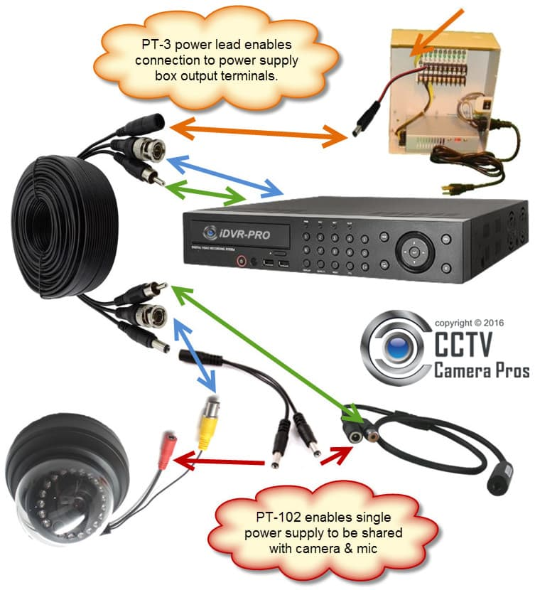 Installing Audio Surveillance Microphone Installation with Power Supply Box, Security Camera, Shared Cable