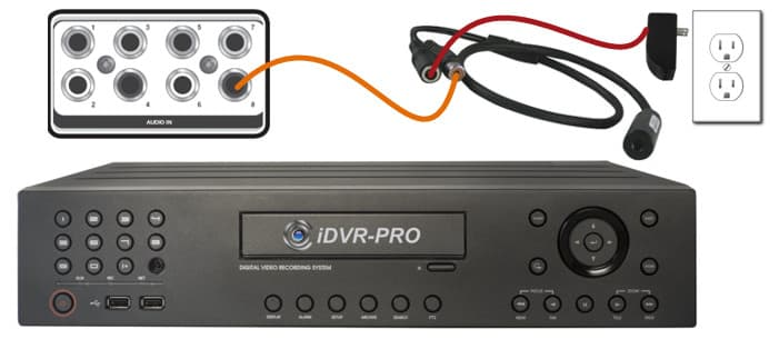 CCTV DVR Audio Surveillance Recording