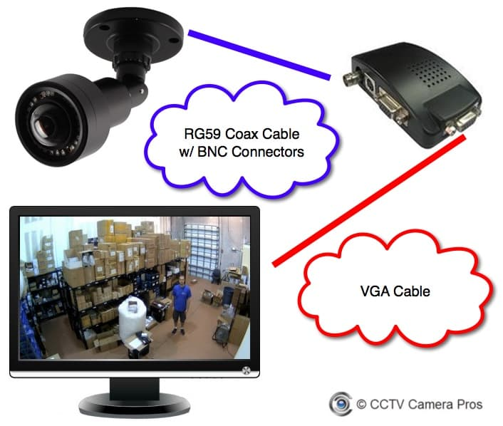 Cctv To Vga Wiring Diagram in addition 10ju242 in addition Bnc Cable Connector Wiring Diagram in addition How Can I Display Hd Sdi Cctv Camera On Hdmi Monitor additionally 15 Meter Db9 9 Pin Serial Port Extension Cable Rs232 Black P 500. on cctv to vga wiring diagram