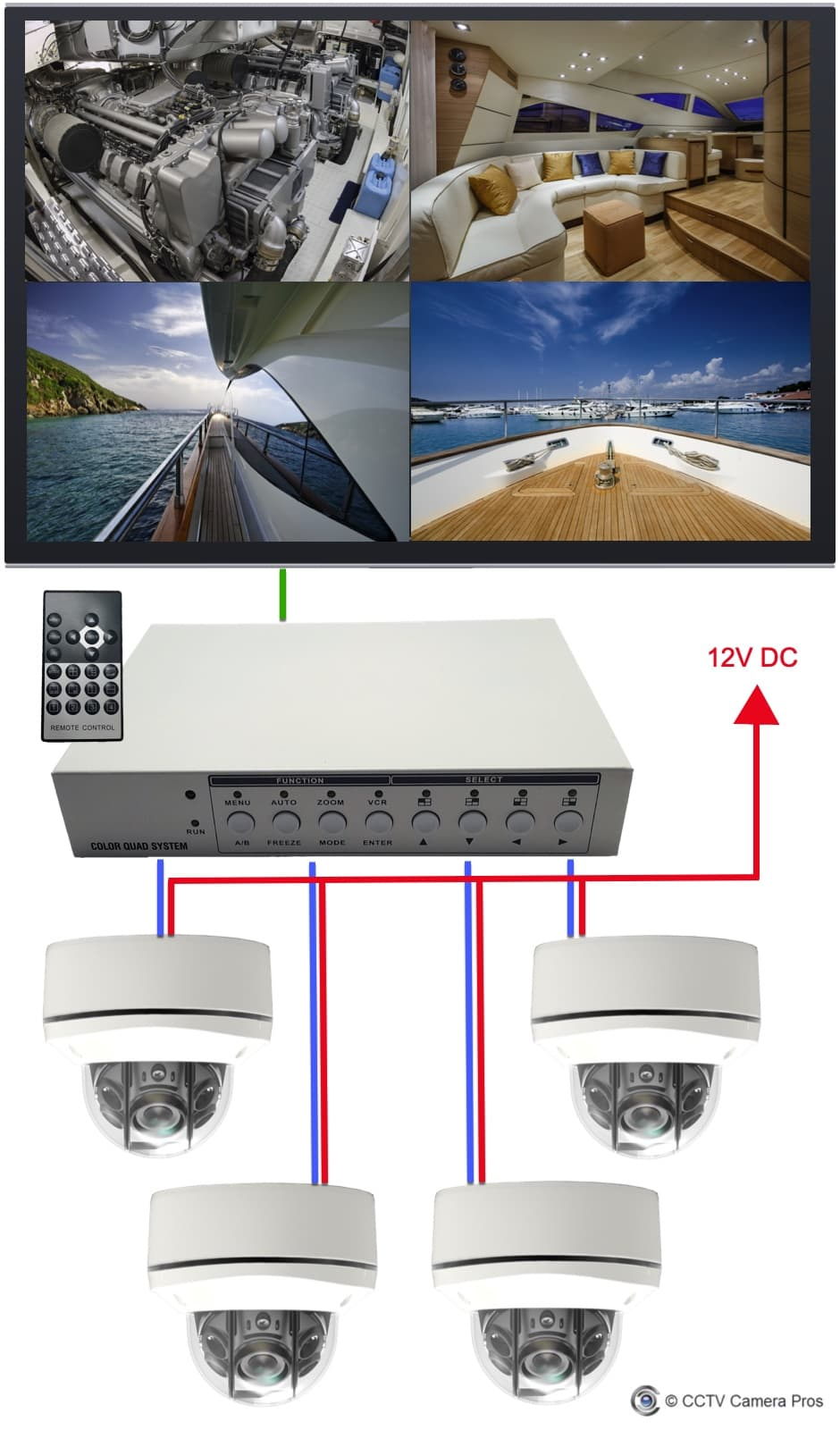 Boat Camera Display System