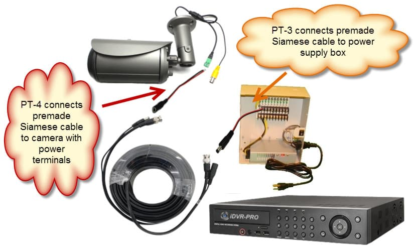2.1mm male pigtail power lead wired to CCTV camera