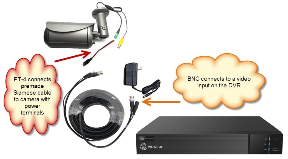Siamese CCTV Cables Connects 24 VAC Camera to DVR