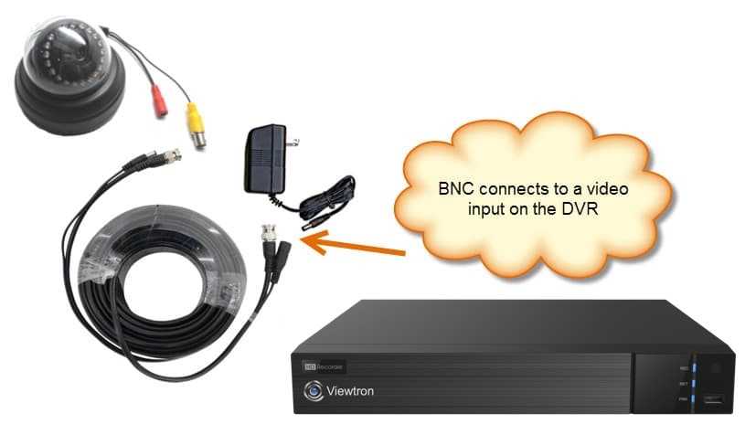 Siamese CCTV Cables connect camera to DVR