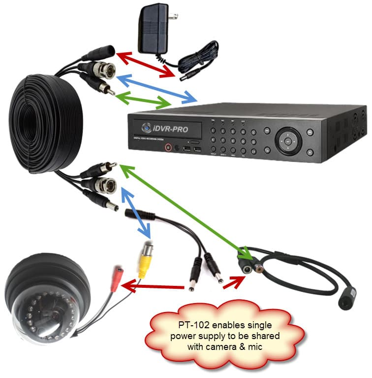 audio video power cable cctv camera microphone
