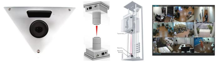 elevator security camera surveillance systems