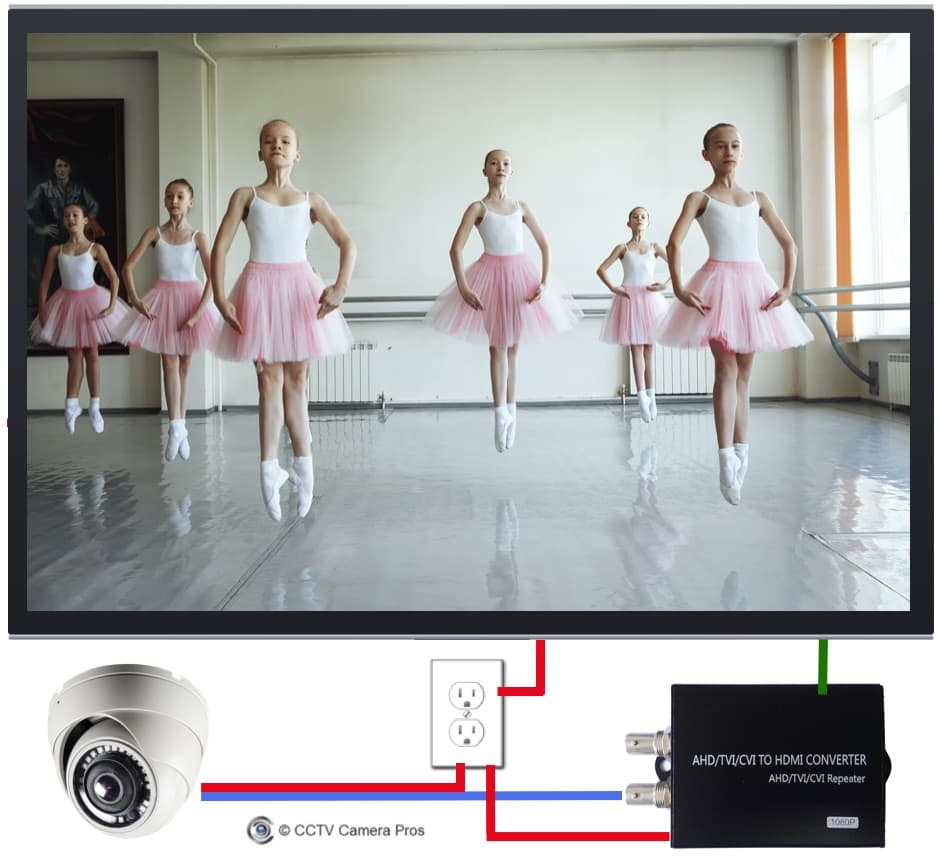 Live Video Camera Monitor Display System