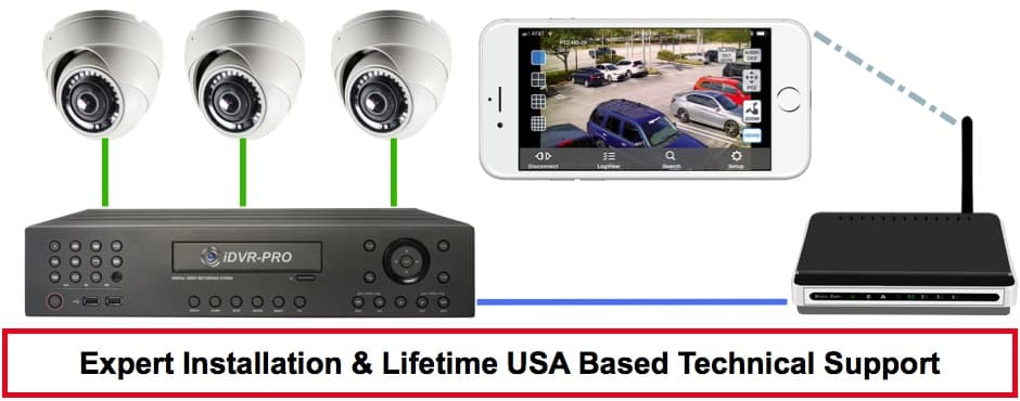 Security Camera System Installation Company West Palm Beach County Florida