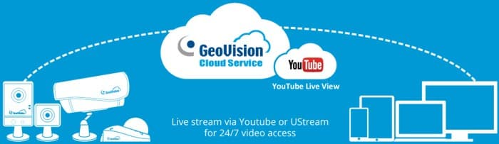 Geovision IP Cloud Cameras