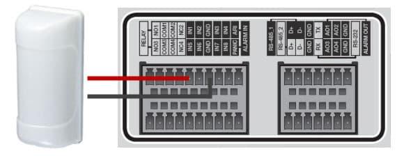 CCTV DVR Alarm Input Setup | iDVR-PRO H.264 Surveillance DVRs