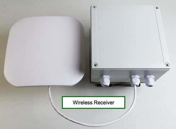 elevator camera wireless receiver antenna