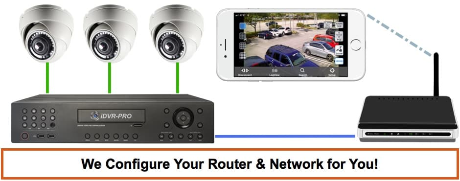 Security Camera DVR Network Setup